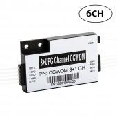 6CH CCWDM MUX/DEMUX, Compact CWDM Modules